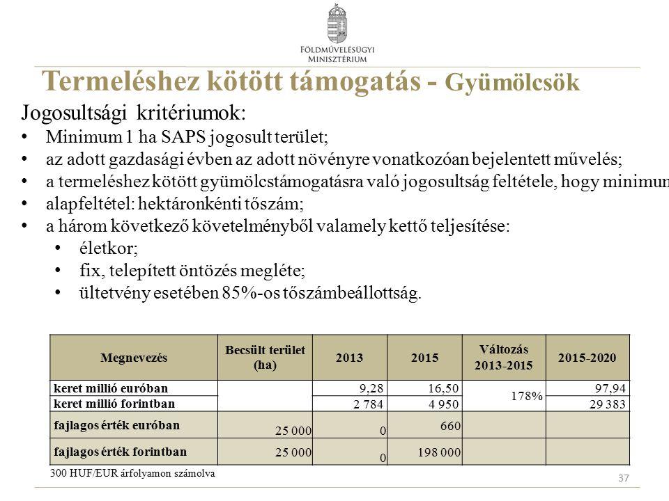 Termeléshez kötött támogatás - Gyümölcsök Jogosultsági kritériumok: Minimum 1 ha SAPS jogosult terület; az adott gazdasági évben az adott növényre von