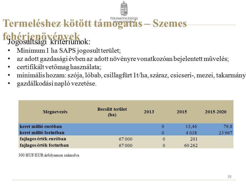 Termeléshez kötött támogatás – Szemes fehérjenövények Jogosultsági kritériumok: Minimum 1 ha SAPS jogosult terület; az adott gazdasági évben az adott