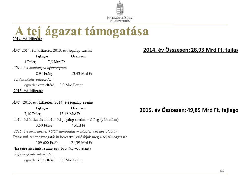 A tej ágazat támogatása 2014.évi kifizetés ÁNT 2014.