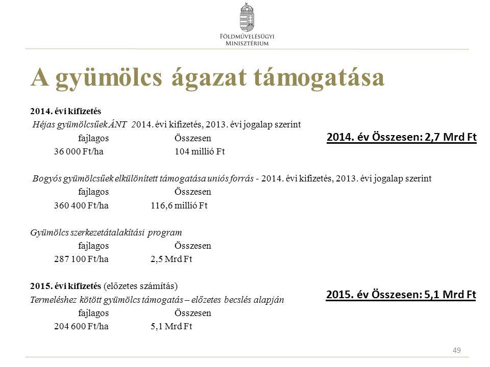 A gyümölcs ágazat támogatása 2014.évi kifizetés Héjas gyümölcsűek ÁNT 2014.