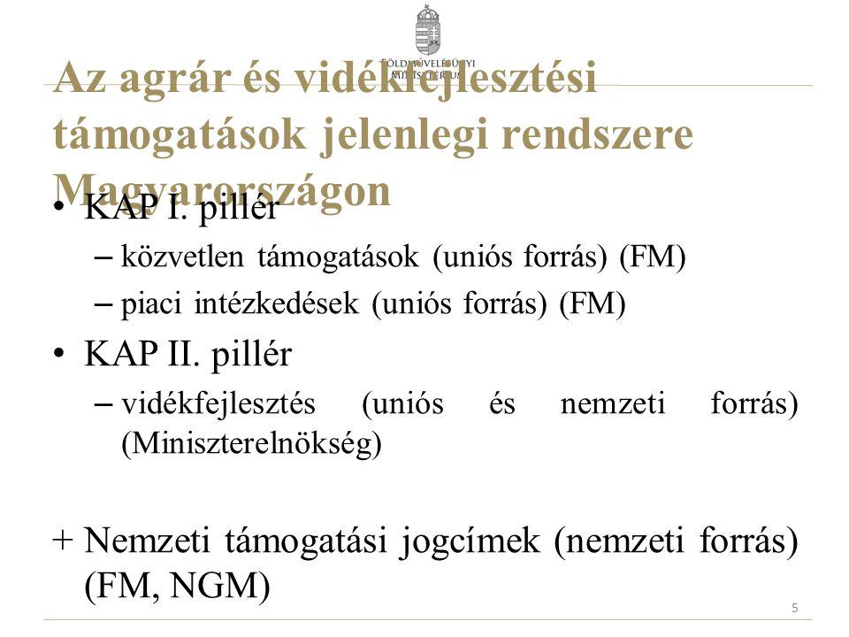 KAP 2015-2020 Közvetlen támogatások (EMGA) 6