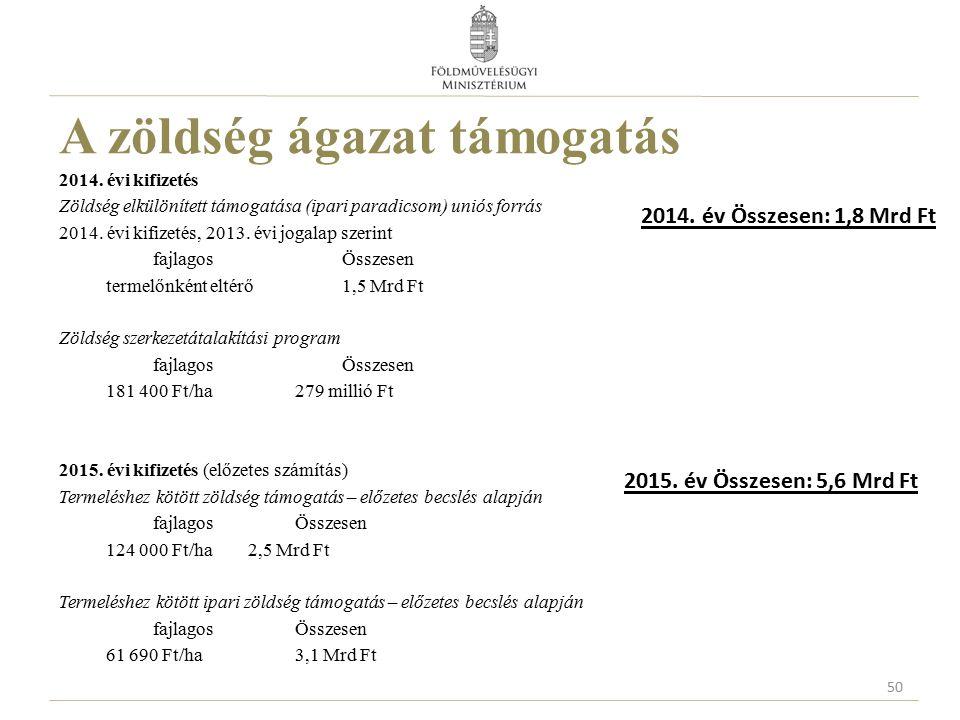 A zöldség ágazat támogatás 2014. évi kifizetés Zöldség elkülönített támogatása (ipari paradicsom) uniós forrás 2014. évi kifizetés, 2013. évi jogalap
