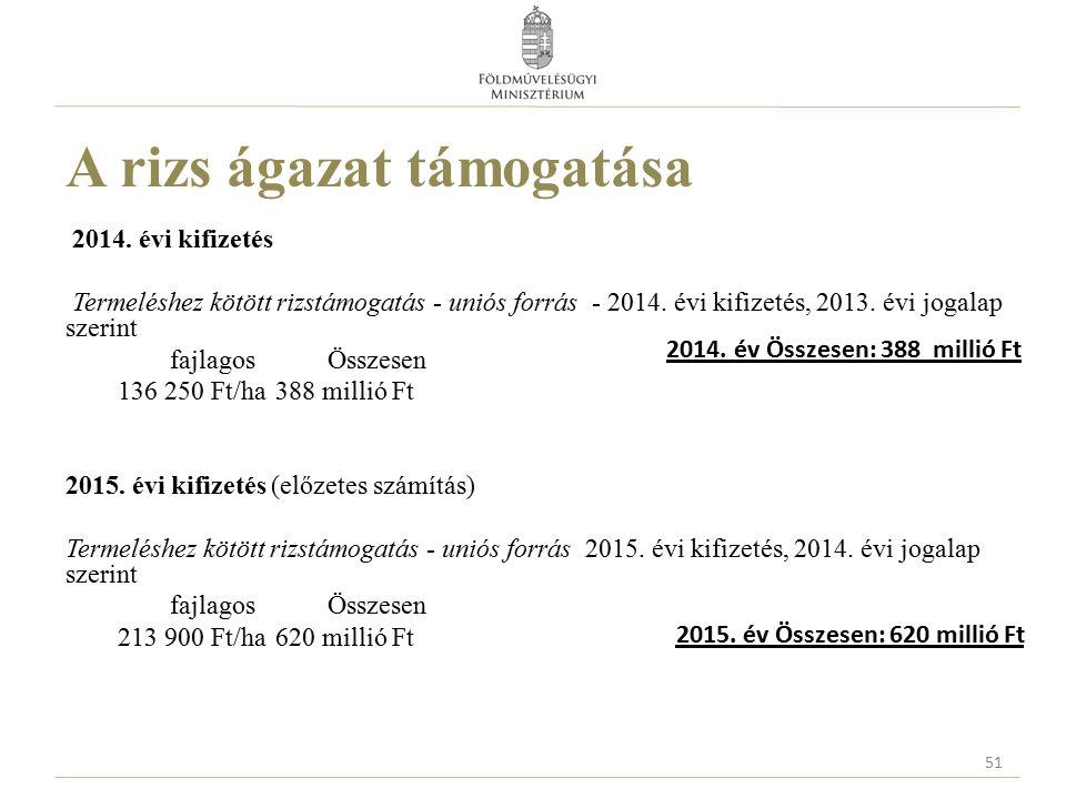 A rizs ágazat támogatása 2014. évi kifizetés Termeléshez kötött rizstámogatás - uniós forrás - 2014. évi kifizetés, 2013. évi jogalap szerint fajlagos