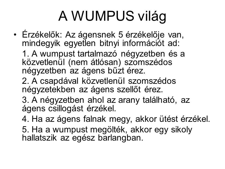A WUMPUS világ Érzékelők: Az ágensnek 5 érzékelője van, mindegyik egyetlen bitnyi információt ad: 1. A wumpust tartalmazó négyzetben és a közvetlenül
