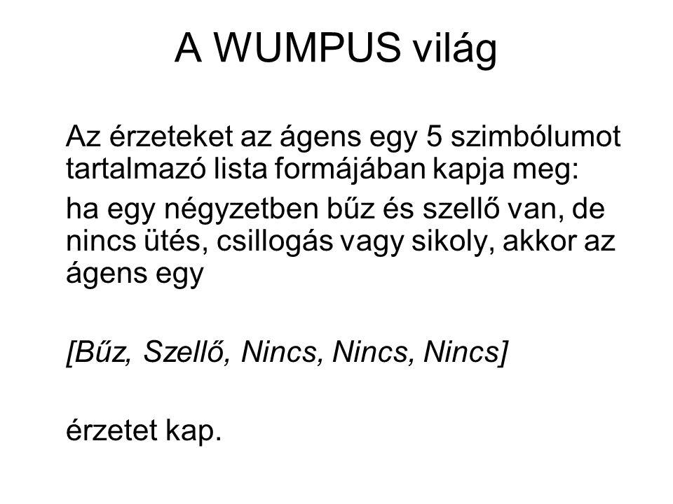 A WUMPUS világ Az érzeteket az ágens egy 5 szimbólumot tartalmazó lista formájában kapja meg: ha egy négyzetben bűz és szellő van, de nincs ütés, csillogás vagy sikoly, akkor az ágens egy [Bűz, Szellő, Nincs, Nincs, Nincs] érzetet kap.