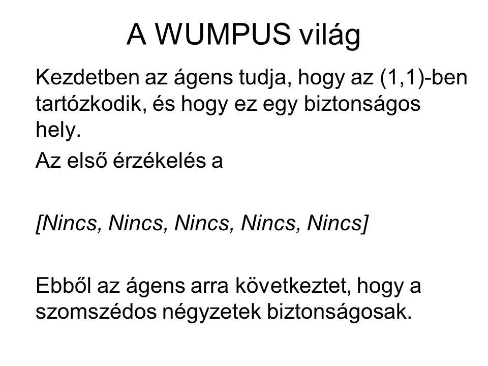 A WUMPUS világ Kezdetben az ágens tudja, hogy az (1,1)-ben tartózkodik, és hogy ez egy biztonságos hely. Az első érzékelés a [Nincs, Nincs, Nincs, Nin