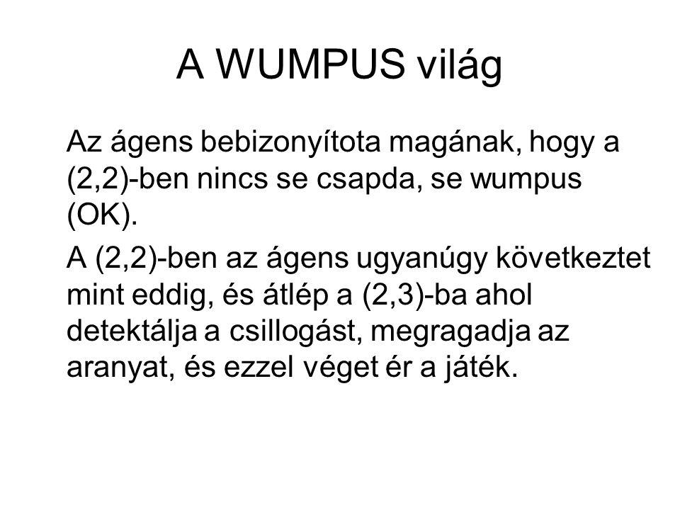A WUMPUS világ Az ágens bebizonyítota magának, hogy a (2,2)-ben nincs se csapda, se wumpus (OK). A (2,2)-ben az ágens ugyanúgy következtet mint eddig,