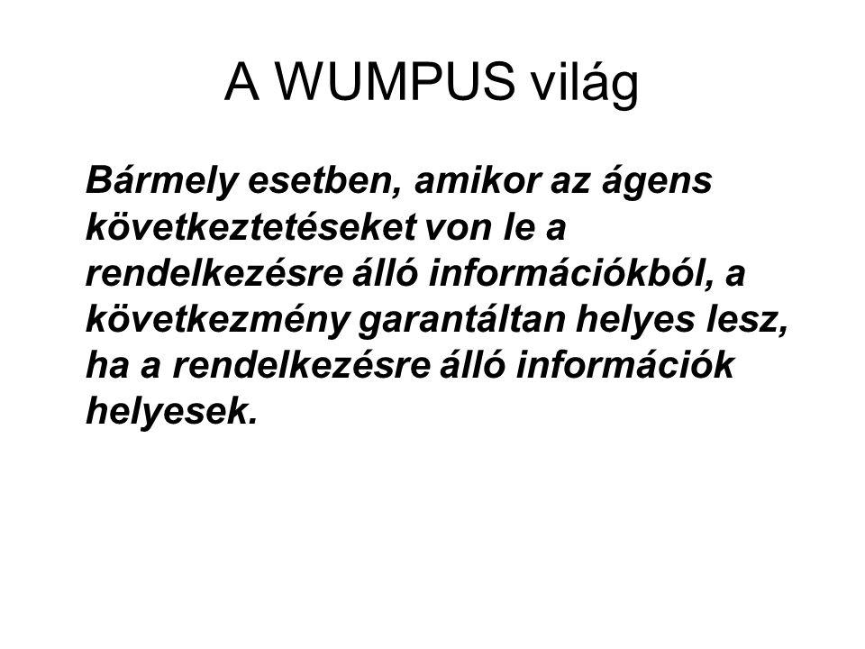 A WUMPUS világ Bármely esetben, amikor az ágens következtetéseket von le a rendelkezésre álló információkból, a következmény garantáltan helyes lesz,