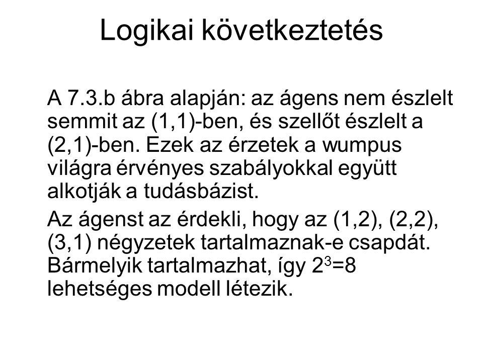 Logikai következtetés A 7.3.b ábra alapján: az ágens nem észlelt semmit az (1,1)-ben, és szellőt észlelt a (2,1)-ben. Ezek az érzetek a wumpus világra