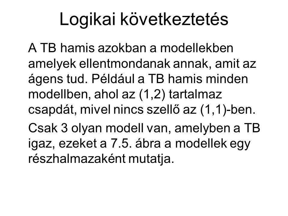 A TB hamis azokban a modellekben amelyek ellentmondanak annak, amit az ágens tud. Például a TB hamis minden modellben, ahol az (1,2) tartalmaz csapdát