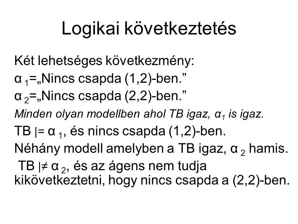 """Logikai következtetés Két lehetséges következmény: α 1 =""""Nincs csapda (1,2)-ben. α 2 =""""Nincs csapda (2,2)-ben. Minden olyan modellben ahol TB igaz, α 1 is igaz."""