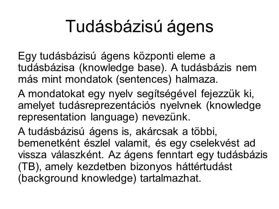 Egy tudásbázisú ágens központi eleme a tudásbázisa (knowledge base).