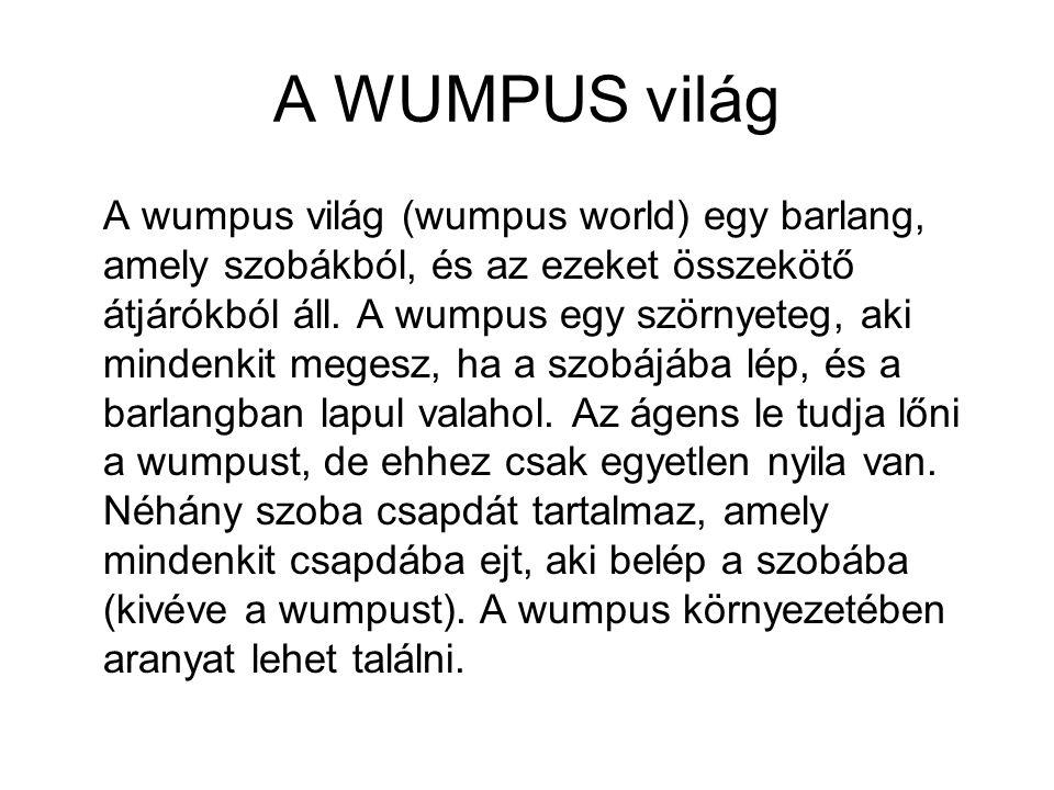 A WUMPUS világ A wumpus világ (wumpus world) egy barlang, amely szobákból, és az ezeket összekötő átjárókból áll. A wumpus egy szörnyeteg, aki mindenk
