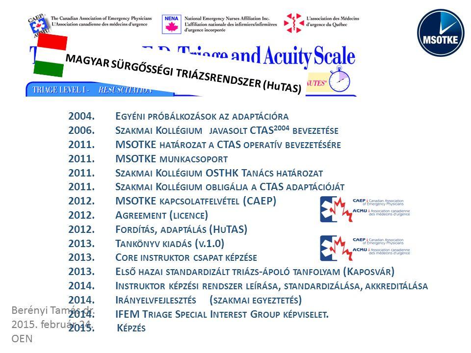 2004.E GYÉNI PRÓBÁLKOZÁSOK AZ ADAPTÁCIÓRA 2006.