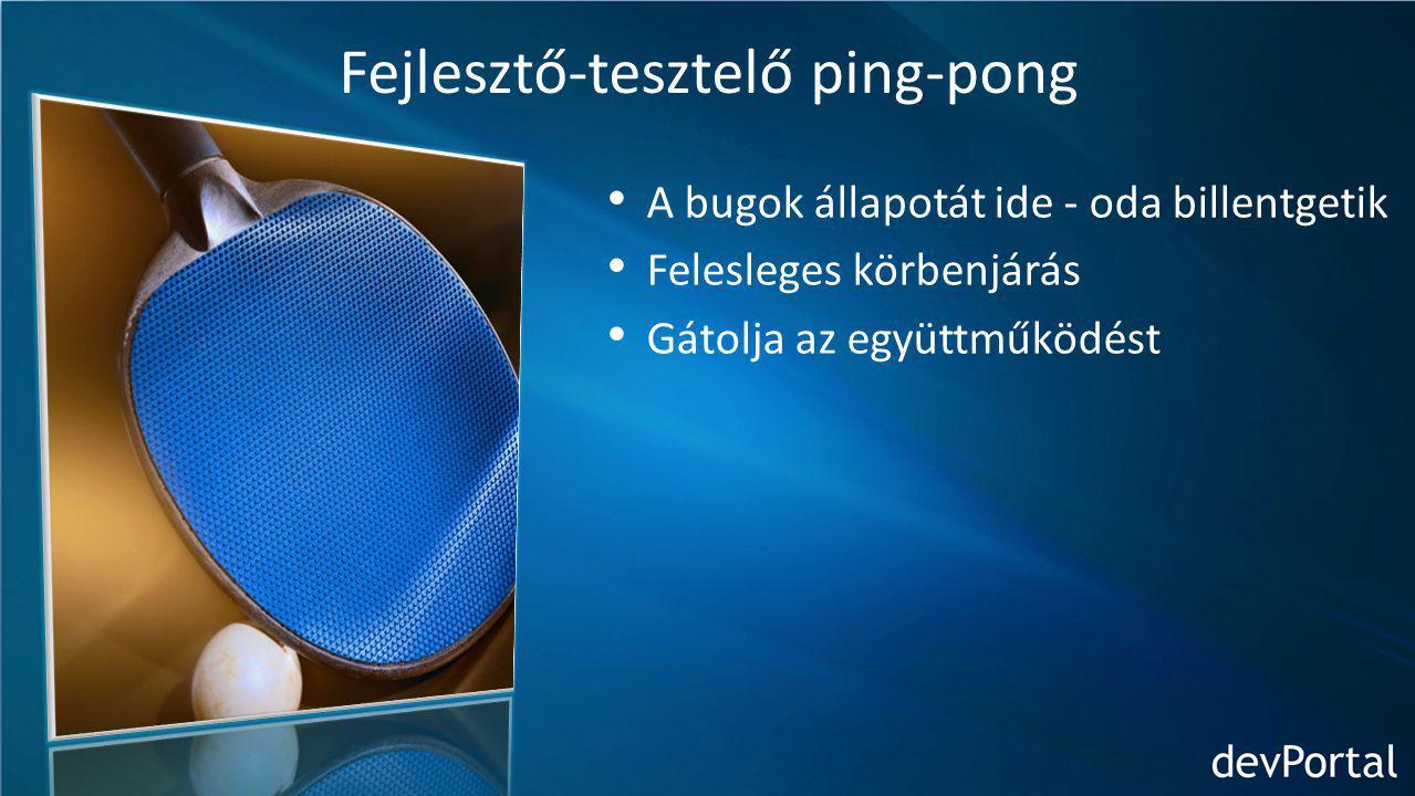 Fejlesztő-tesztelő ping-pong A bugok állapotát ide - oda billentgetik Felesleges körbenjárás Gátolja az együttműködést