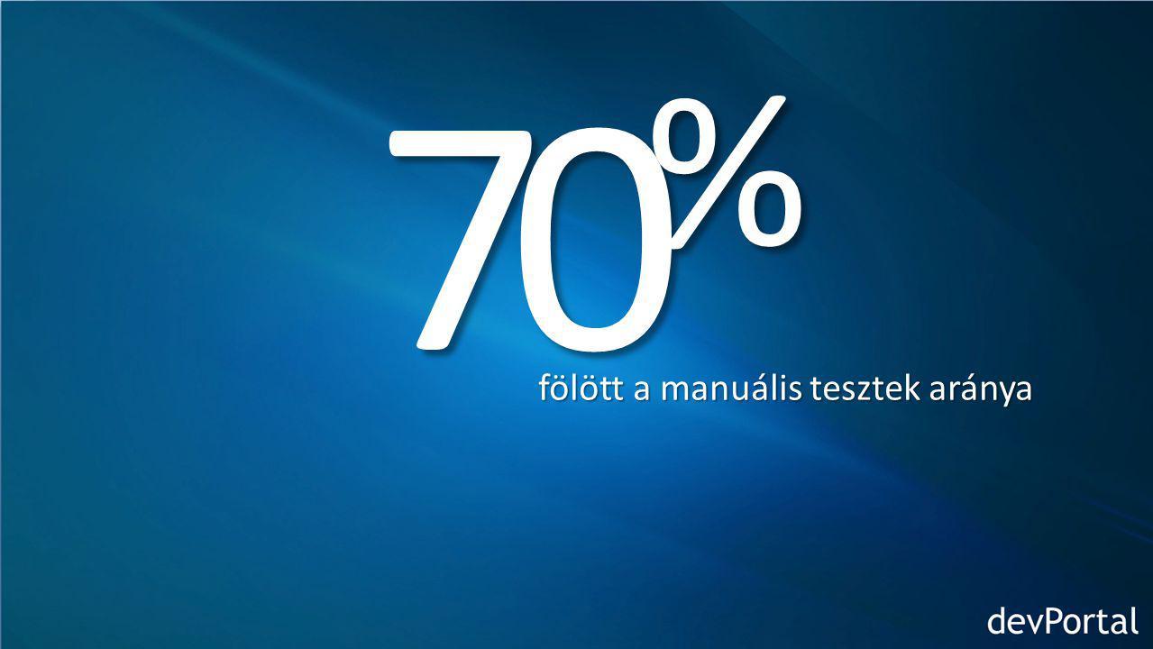 70 % fölött a manuális tesztek aránya