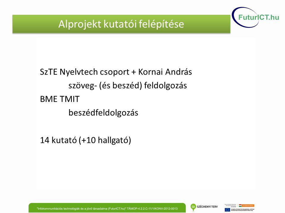 Alprojekt kutatói felépítése SzTE Nyelvtech csoport + Kornai András szöveg- (és beszéd) feldolgozás BME TMIT beszédfeldolgozás 14 kutató (+10 hallgató)