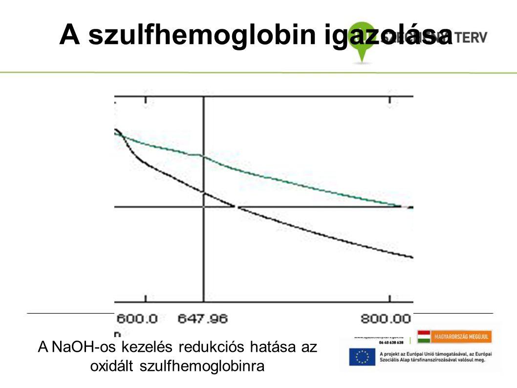 A szulfhemoglobin igazolása A NaOH-os kezelés redukciós hatása az oxidált szulfhemoglobinra