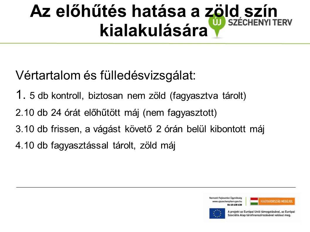 Az előhűtés hatása a zöld szín kialakulására Vértartalom és fülledésvizsgálat: 1. 5 db kontroll, biztosan nem zöld (fagyasztva tárolt) 2.10 db 24 órát