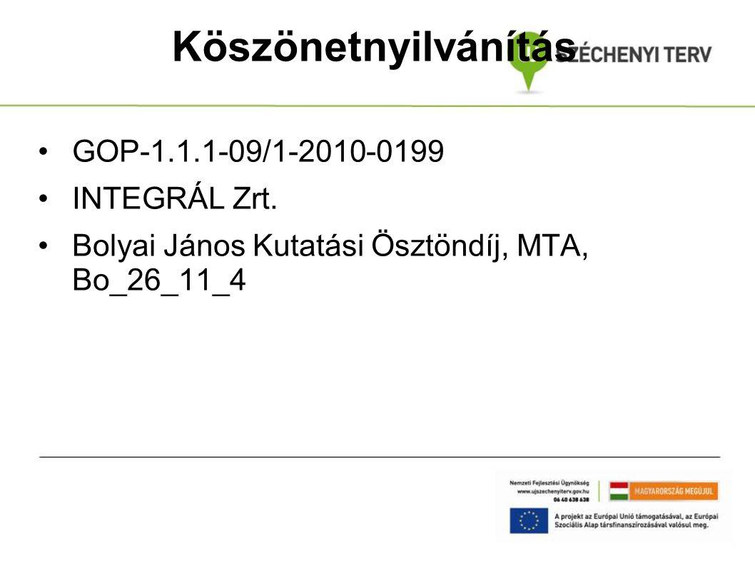 Köszönetnyilvánítás GOP-1.1.1-09/1-2010-0199 INTEGRÁL Zrt. Bolyai János Kutatási Ösztöndíj, MTA, Bo_26_11_4