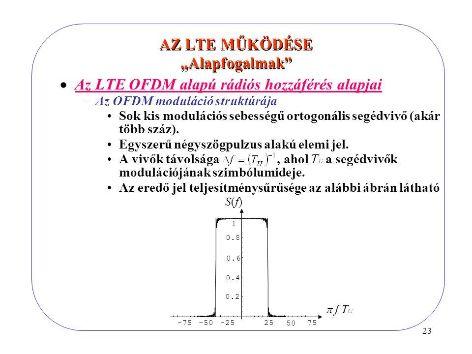 23  Az LTE OFDM alapú rádiós hozzáférés alapjai  Az OFDM moduláció struktúrája Sok kis modulációs sebességű ortogonális segédvivő (akár több száz).