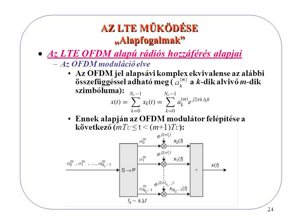 """24  Az LTE OFDM alapú rádiós hozzáférés alapjai  Az OFDM moduláció elve Az OFDM jel alapsávi komplex ekvivalense az alábbi összefüggéssel adható meg ( a k-dik alvivő m-dik szimbóluma): Ennek alapján az OFDM modulátor felépítése a következő (mT U ≤ t < (m+1)T U ): AZ LTE MŰKÖDÉSE """"Alapfogalmak"""
