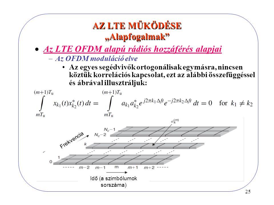 """25  Az LTE OFDM alapú rádiós hozzáférés alapjai  Az OFDM moduláció elve Az egyes segédvivők ortogonálisak egymásra, nincsen köztük korrelációs kapcsolat, ezt az alábbi összefüggéssel és ábrával illusztráljuk: AZ LTE MŰKÖDÉSE """"Alapfogalmak Frekvencia Idő (a szimbólumok sorszáma)"""