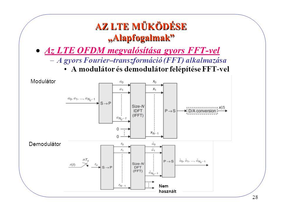 """28 Nem használt AZ LTE MŰKÖDÉSE """"Alapfogalmak  Az LTE OFDM megvalósítása gyors FFT-vel  A gyors Fourier–transzformáció (FFT) alkalmazása A modulátor és demodulátor felépítése FFT-vel Modulátor Demodulátor"""
