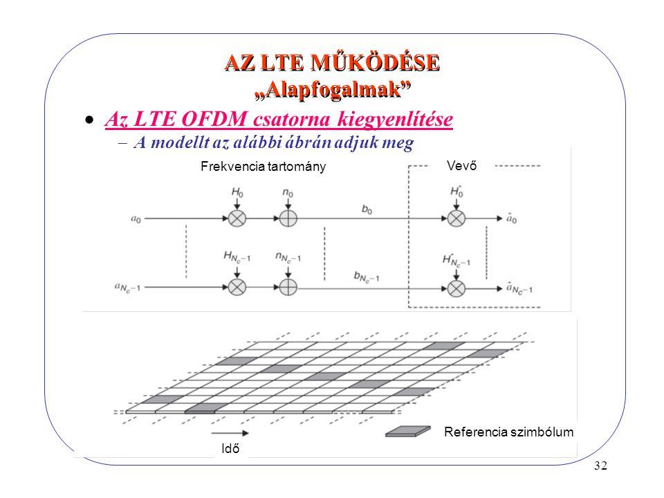 """32 AZ LTE MŰKÖDÉSE """"Alapfogalmak Frekvencia tartomány Vevő Idő Referencia szimbólum  Az LTE OFDM csatorna kiegyenlítése  A modellt az alábbi ábrán adjuk meg"""