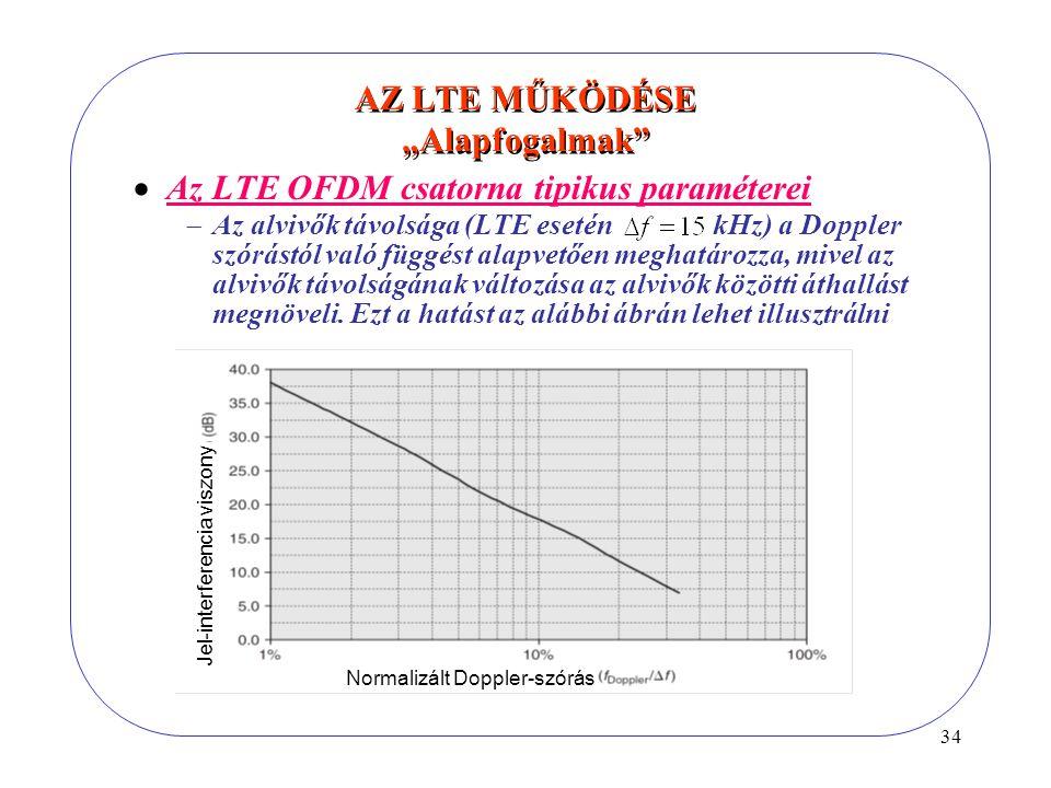 """34 AZ LTE MŰKÖDÉSE """"Alapfogalmak""""  Az LTE OFDM csatorna tipikus paraméterei  Az alvivők távolsága (LTE esetén kHz) a Doppler szórástól való függést"""