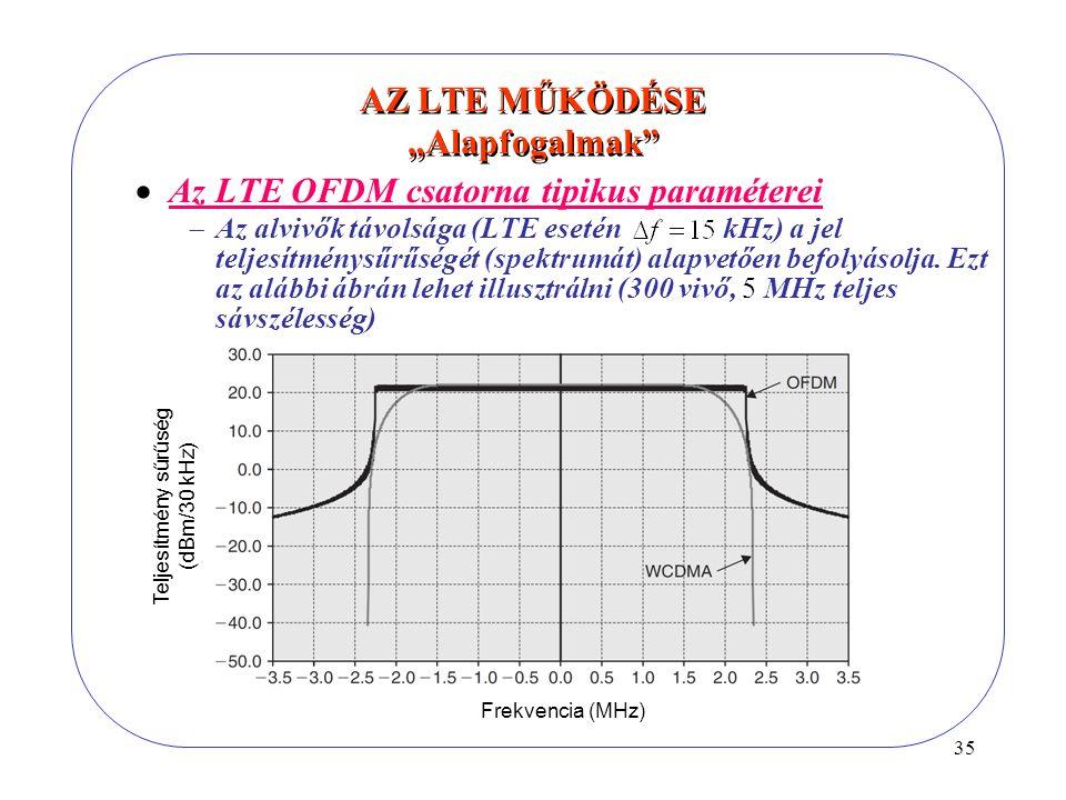 """35 AZ LTE MŰKÖDÉSE """"Alapfogalmak Frekvencia (MHz) Teljesítmény sűrűség (dBm/30 kHz)  Az LTE OFDM csatorna tipikus paraméterei  Az alvivők távolsága (LTE esetén kHz) a jel teljesítménysűrűségét (spektrumát) alapvetően befolyásolja."""