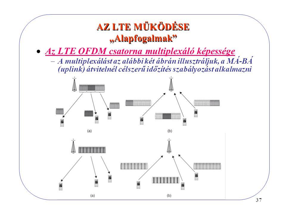 """37 AZ LTE MŰKÖDÉSE """"Alapfogalmak  Az LTE OFDM csatorna multiplexáló képessége  A multiplexálást az alábbi két ábrán illusztráljuk, a MÁ-BÁ (uplink) átvitelnél célszerű időzítés szabályozást alkalmazni"""