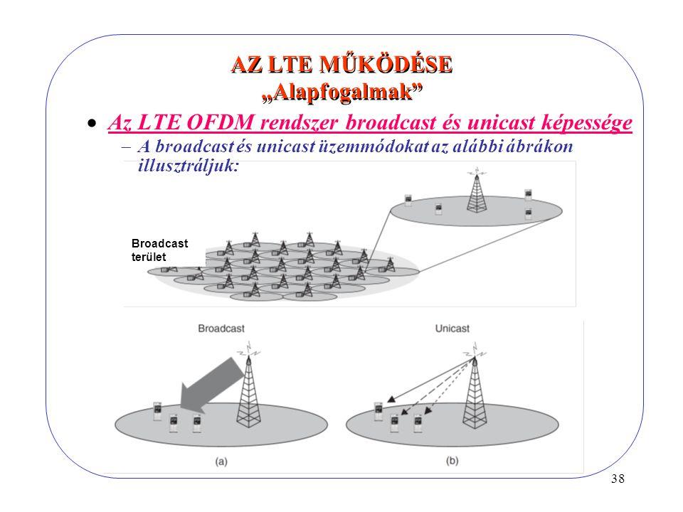 """38 AZ LTE MŰKÖDÉSE """"Alapfogalmak Broadcast terület  Az LTE OFDM rendszer broadcast és unicast képessége  A broadcast és unicast üzemmódokat az alábbi ábrákon illusztráljuk:"""