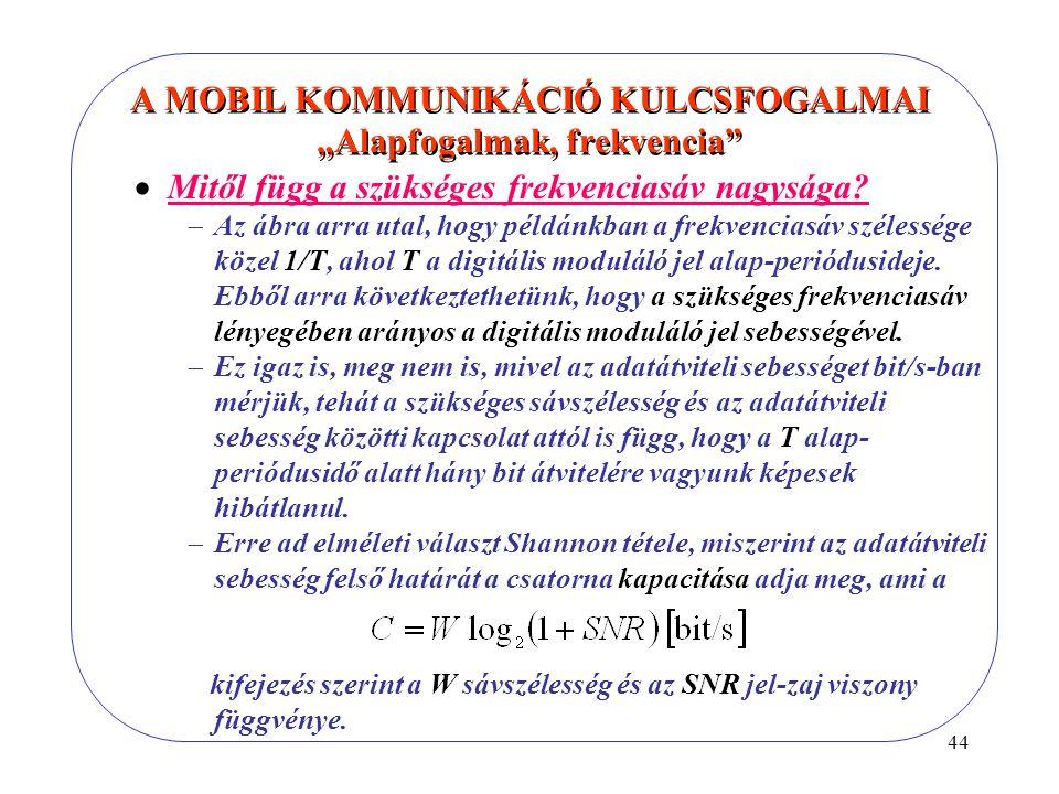 """44 A MOBIL KOMMUNIKÁCIÓ KULCSFOGALMAI """"Alapfogalmak, frekvencia""""  Mitől függ a szükséges frekvenciasáv nagysága?  Az ábra arra utal, hogy példánkban"""