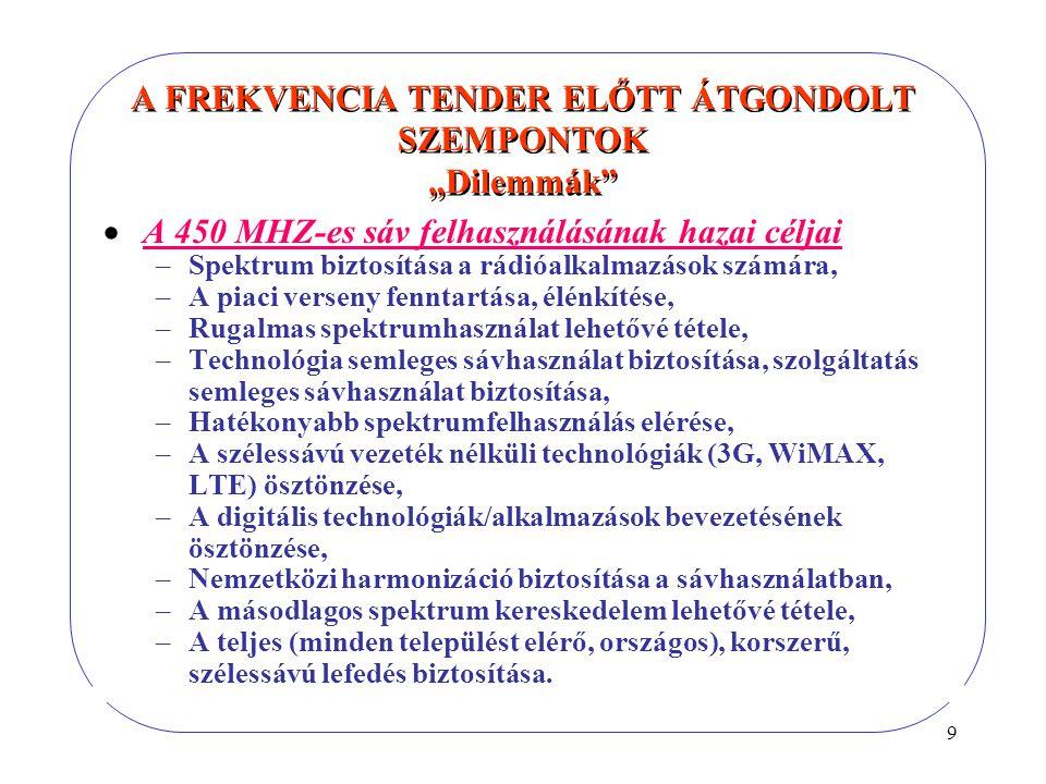 """9 A FREKVENCIA TENDER ELŐTT ÁTGONDOLT SZEMPONTOK """"Dilemmák""""  A 450 MHZ-es sáv felhasználásának hazai céljai –Spektrum biztosítása a rádióalkalmazások"""