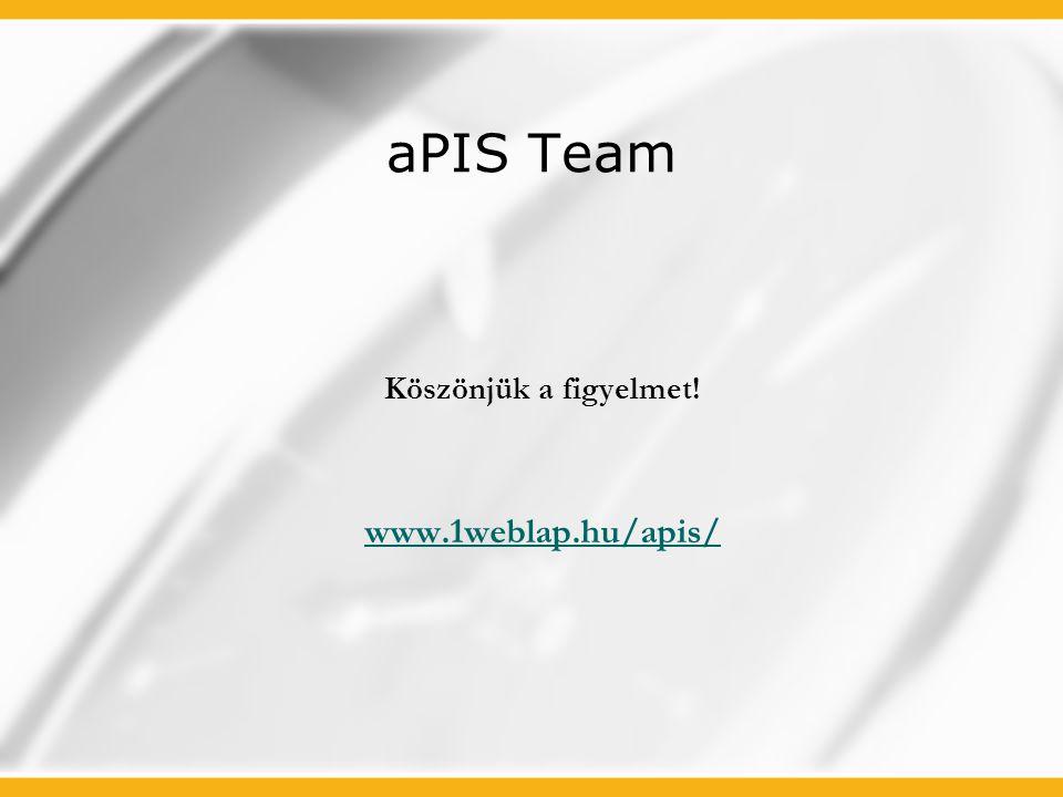 aPIS Team Köszönjük a figyelmet! www.1weblap.hu/apis/
