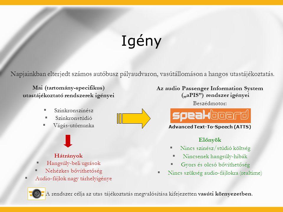 A rendszer felépítése Beszédmotor: SpeakBoard 1.0.0.10, Speech Technology Kft.
