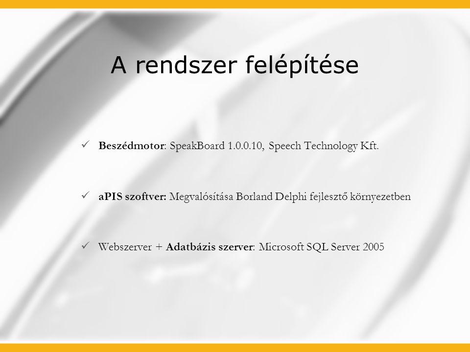 A rendszer felépítése Beszédmotor: SpeakBoard 1.0.0.10, Speech Technology Kft. aPIS szoftver: Megvalósítása Borland Delphi fejlesztő környezetben Webs
