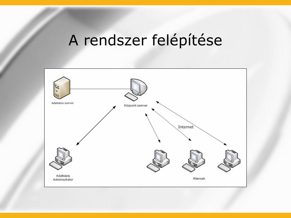 Rendszer működése  A kliens a helyi hálózaton vagy az interneten keresztül kapcsolódik a központi szerverhez, az pedig az adatbázis-szerverhez.