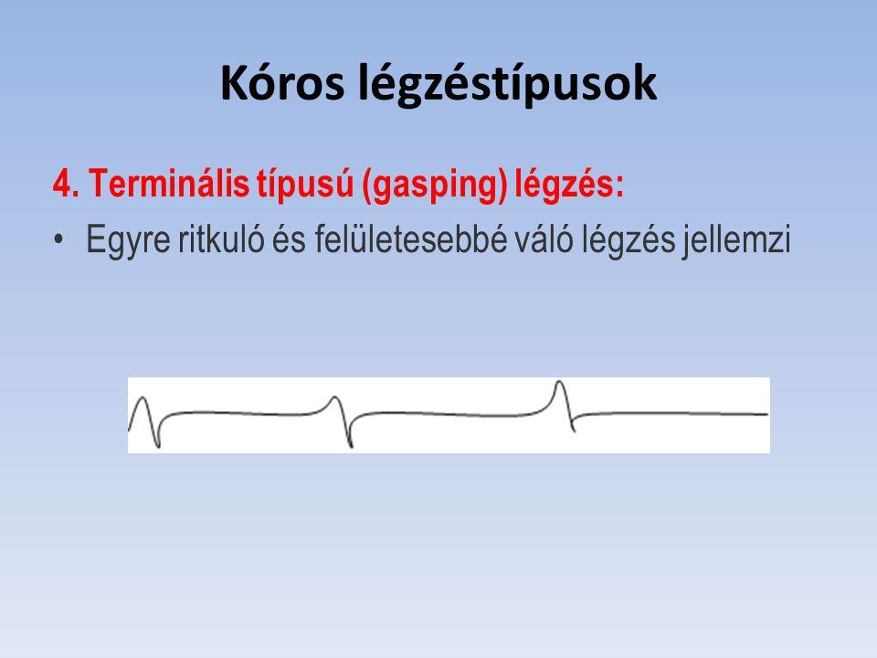 Kóros légzéstípusok 4. Terminális típusú (gasping) légzés: Egyre ritkuló és felületesebbé váló légzés jellemzi
