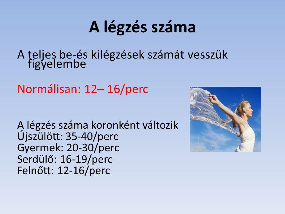 A légzés száma A teljes be-és kilégzések számát vesszük figyelembe Normálisan: 12– 16/perc A légzés száma koronként változik Újszülött: 35-40/perc Gye