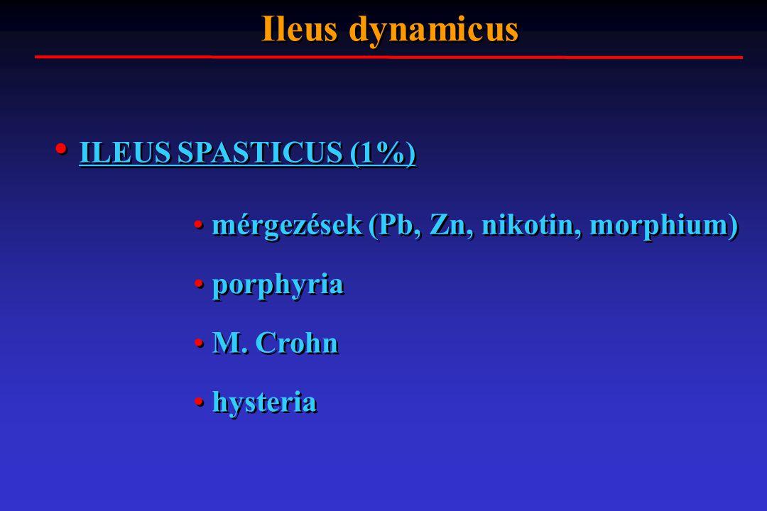 ILEUS SPASTICUS (1%) Ileus dynamicus mérgezések (Pb, Zn, nikotin, morphium) porphyria M. Crohn hysteria