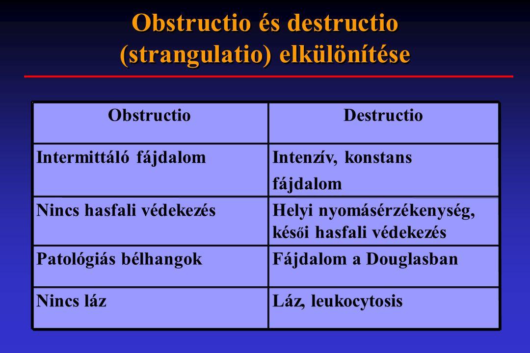 Obstructio és destructio (strangulatio) elkülönítése Láz, leukocytosis Nincs láz Fájdalom a Douglasban Patológiás bélhangok Helyi nyomásérzékenység,