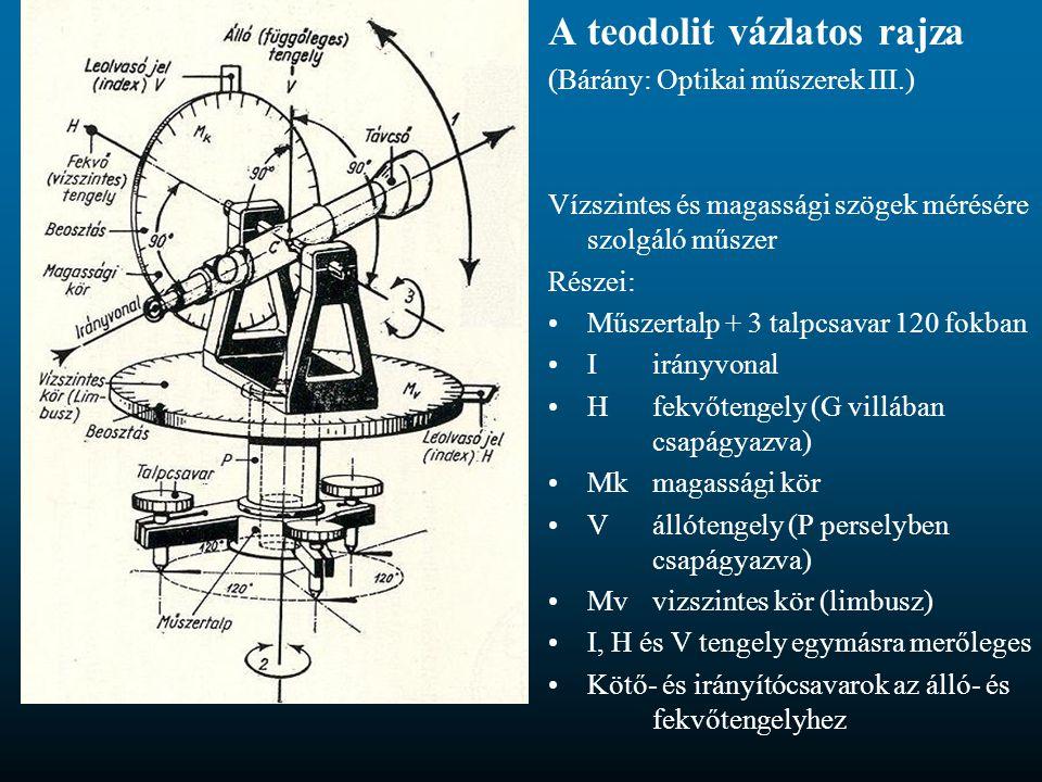 A teodolit vázlatos rajza (Bárány: Optikai műszerek III.) Vízszintes és magassági szögek mérésére szolgáló műszer Részei: Műszertalp + 3 talpcsavar 12
