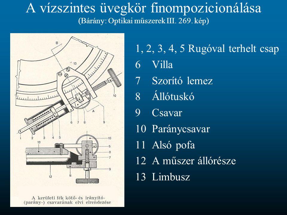 A vízszintes üvegkör finompozicionálása (Bárány: Optikai műszerek III. 269. kép) 1, 2, 3, 4, 5 Rugóval terhelt csap 6Villa 7Szorító lemez 8Állótuskó 9