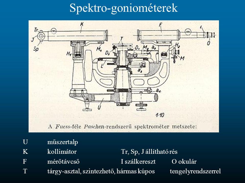 Spektro-goniométerek Uműszertalp KkollimátorTr, Sp, Jállítható rés FmérőtávcsőI szálkereszt O okulár T tárgy-asztal, szintezhető, hármas kúpos tengely