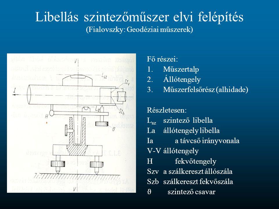 Libellás szintezőműszer elvi felépítés (Fialovszky: Geodéziai műszerek) Fő részei: 1.Műszertalp 2.Állótengely 3.Műszerfelsőrész (alhidade) Részletesen