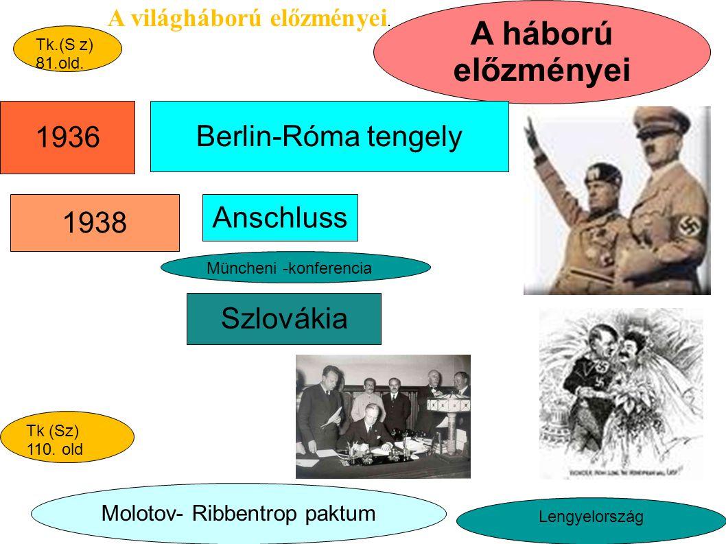 A háború előzményei Szlovákia Berlin-Róma tengely 1938 1936 Anschluss Molotov- Ribbentrop paktum A világháború előzményei. Tk.(S z) 81.old. Tk (Sz) 11