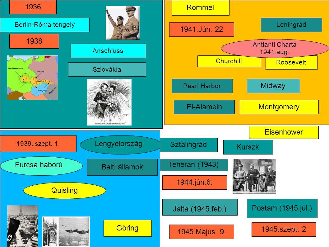 Bombariadó Írásos források, képek (fotók és filmek), tematikus térképek, kronológiák feldolgozása révén a háború főbb eseményei jelentőségének elemzése:.