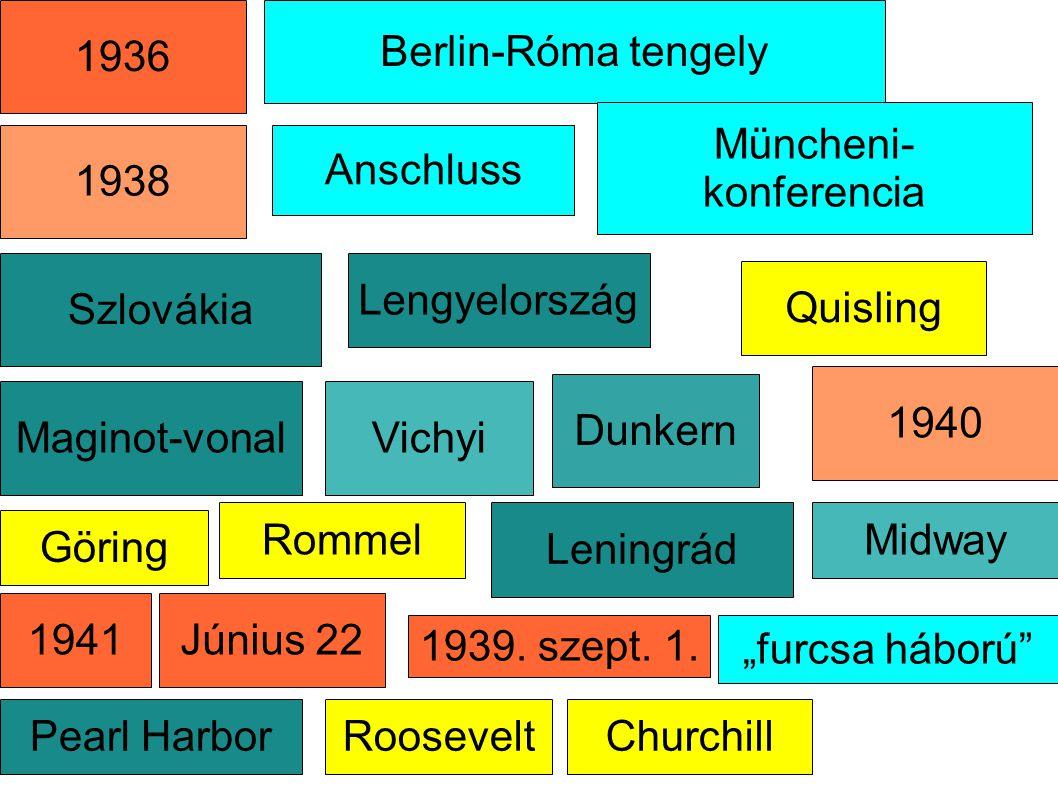 """Szlovákia Berlin-Róma tengely 1938 Müncheni- konferencia 1936 Anschluss Lengyelország Maginot-vonal """"furcsa háború 1940 Vichyi 1939."""